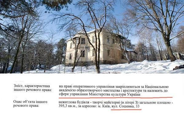 Будівлю на Сошенка, 33, офіційно закріпили за НАОМА!